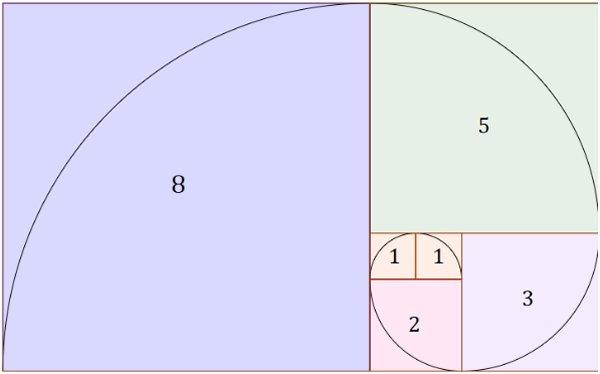 Fibonacci apostas
