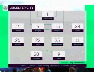 Premier League: Leicester 2 - 0 Brighton (2017-2018)